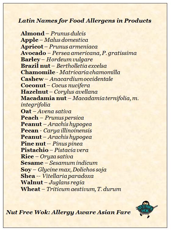 Latin Names 55