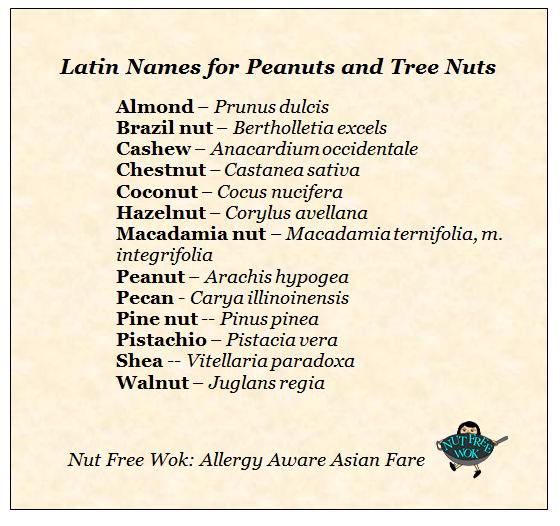 Latin Names 99