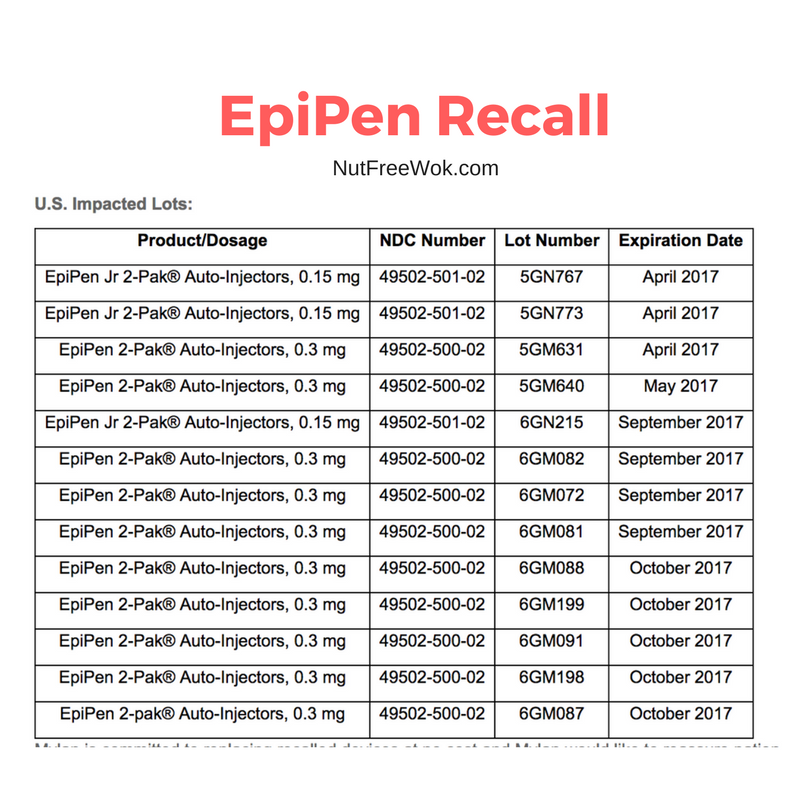 Important Announcement: Mylan Expands Their EpiPen Recall If you or a loved one carry a Mylan brand EpiPen (epinephrpine autoinjector) you must read this article for an important announcement about their EpiPen recall.